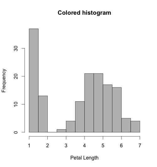 Rplot-color-histogram