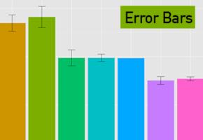 Building Barplots with Error Bars | DataScience+