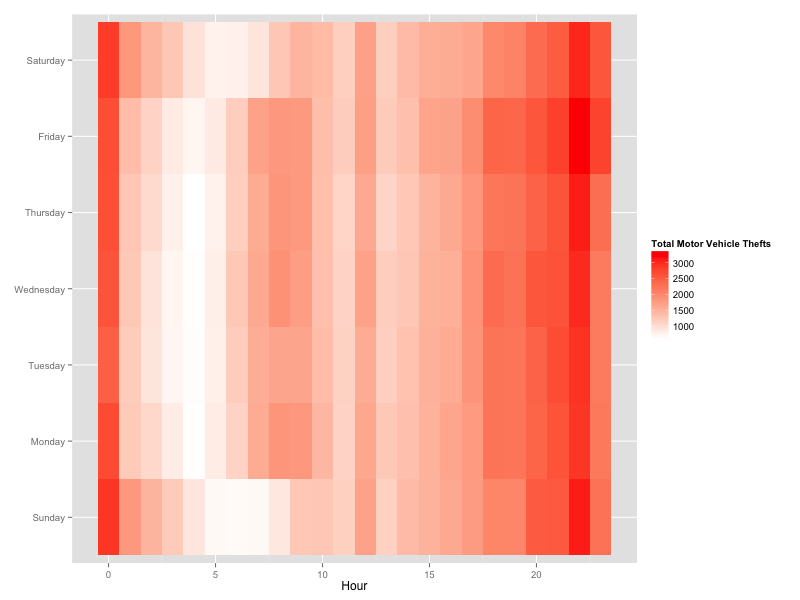 Building Heatmaps in R with ggplot2 package | DataScience+