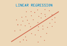 linear-regression-featured