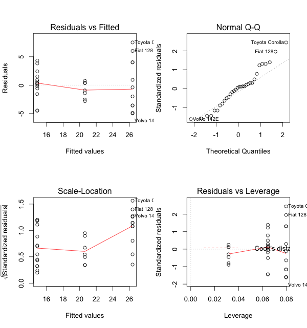 Correlation and linear regression datascience here is the plot ccuart Gallery