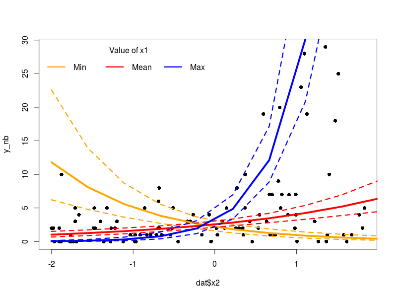 Bayesian regression with stan part 2 beyond normality datascience here it is the plot publicscrutiny Choice Image