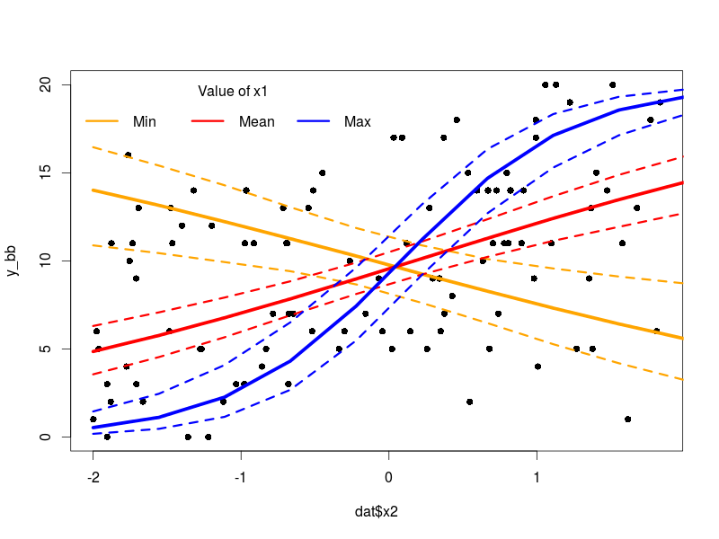 Bayesian regression with stan part 2 beyond normality datascience this is the plot publicscrutiny Choice Image