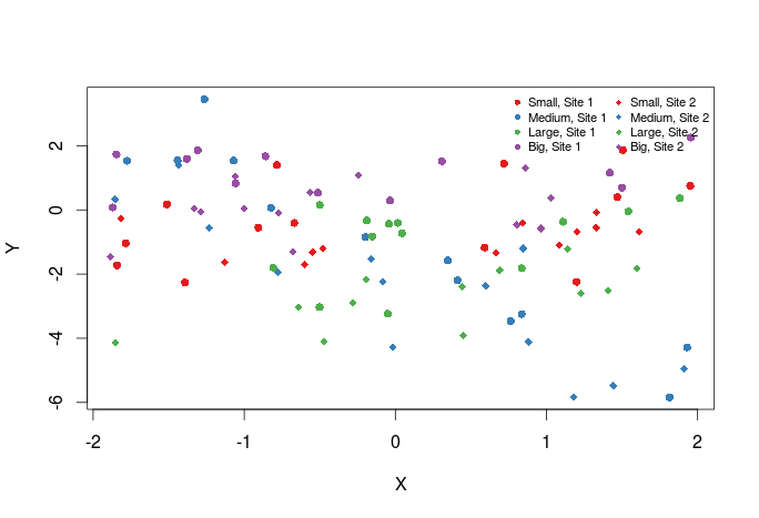 Mastering r plot part 1 colors legends and lines datascience symplot3 ccuart Images