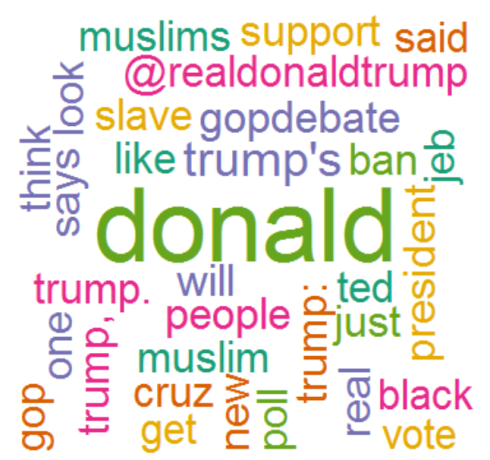 Sentiment Analysis on Donald Trump using R and Tableau