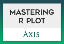 mastering-r-plot-axis
