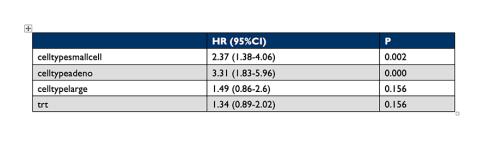 table2-HR