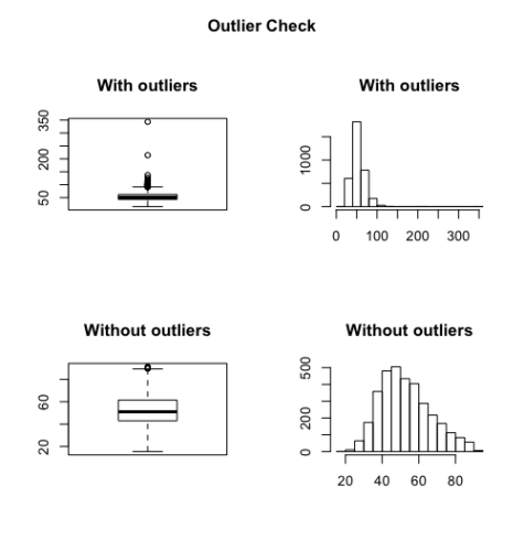 how to find outliers in boxplot