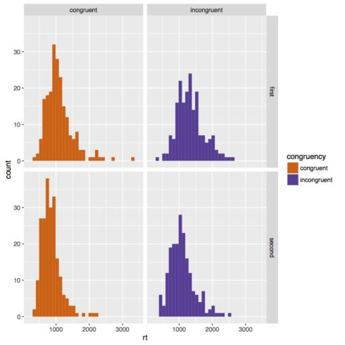 rt_histogram