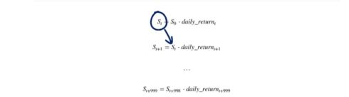 Monte Carlo Simulation in Python 19
