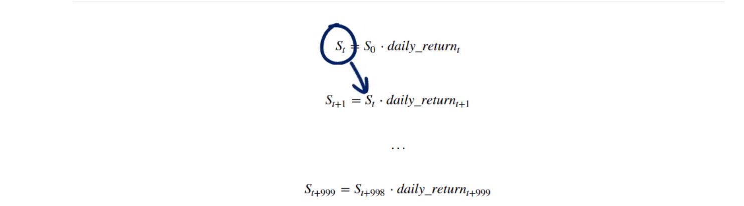 How to apply Monte Carlo simulation to forecast Stock prices using