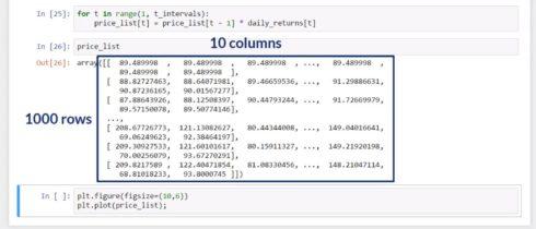 Monte Carlo Simulation in Python 31