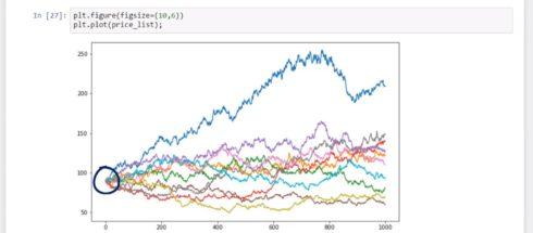 Monte Carlo Simulation in Python 32