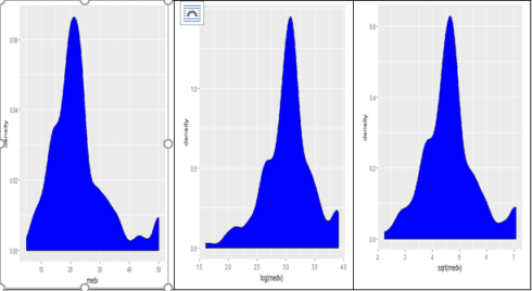 How to apply Linear Regression in R