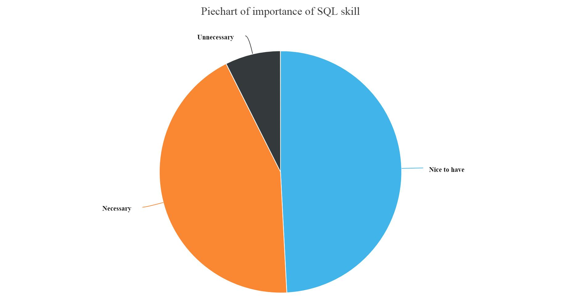 Kaggle data science survey data analysis using highcharter gives this plot nvjuhfo Gallery