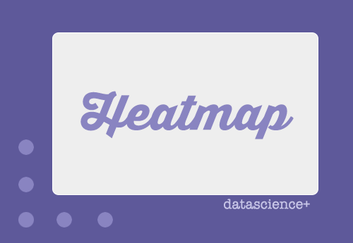 How to make Seaborn Pairplot and Heatmap in R (Write Python in R