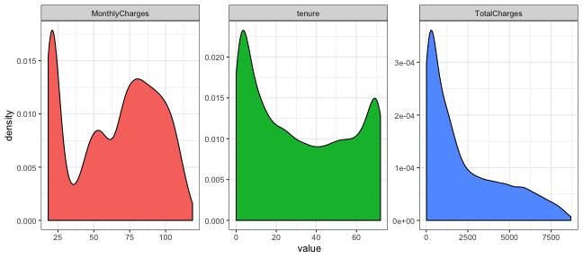 CHAID vs  ranger vs  xgboost — a comparison | DataScience+