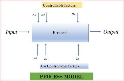 Six Sigma DMAIC Series in R – Part4