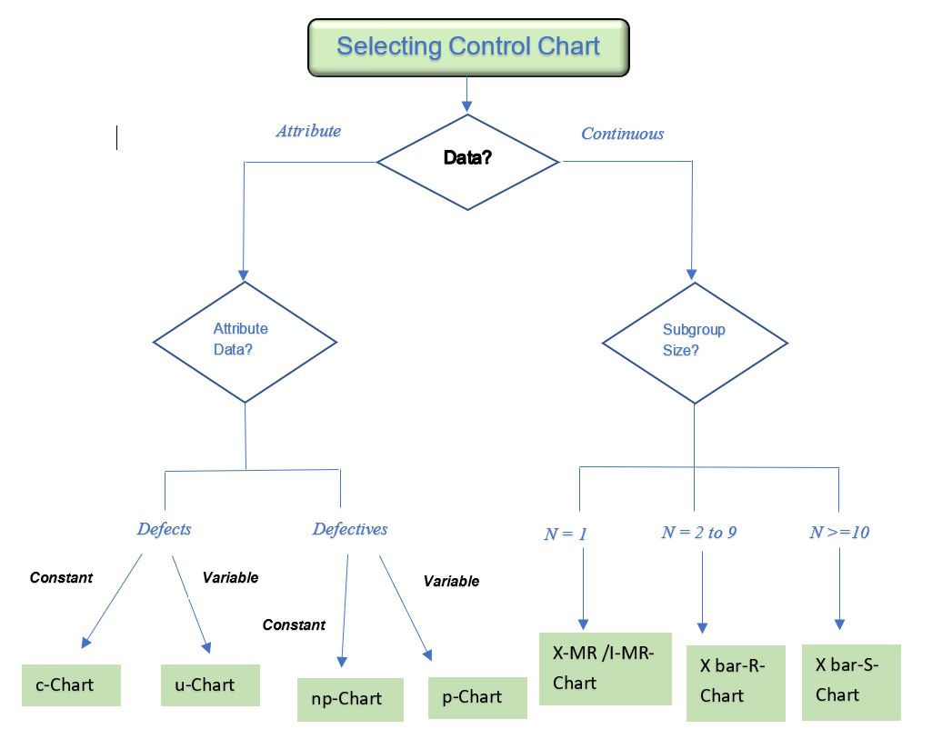 Six Sigma DMAIC Series in R – Part 5
