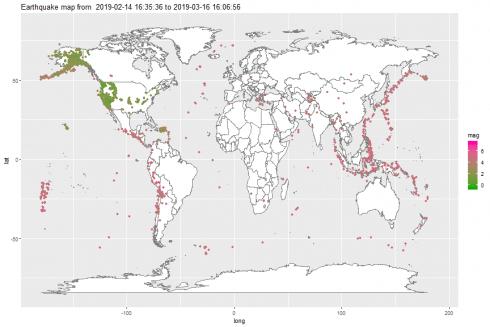 Earthquake Analysis (1/4): Quantitative Variables Exploratory