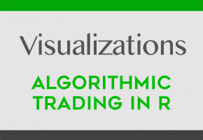 Visualizations for Algorithmic Trading in R   DataScience+