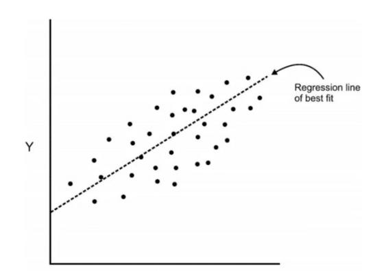Principal Component Analysis (PCA) with Python   DataScience+